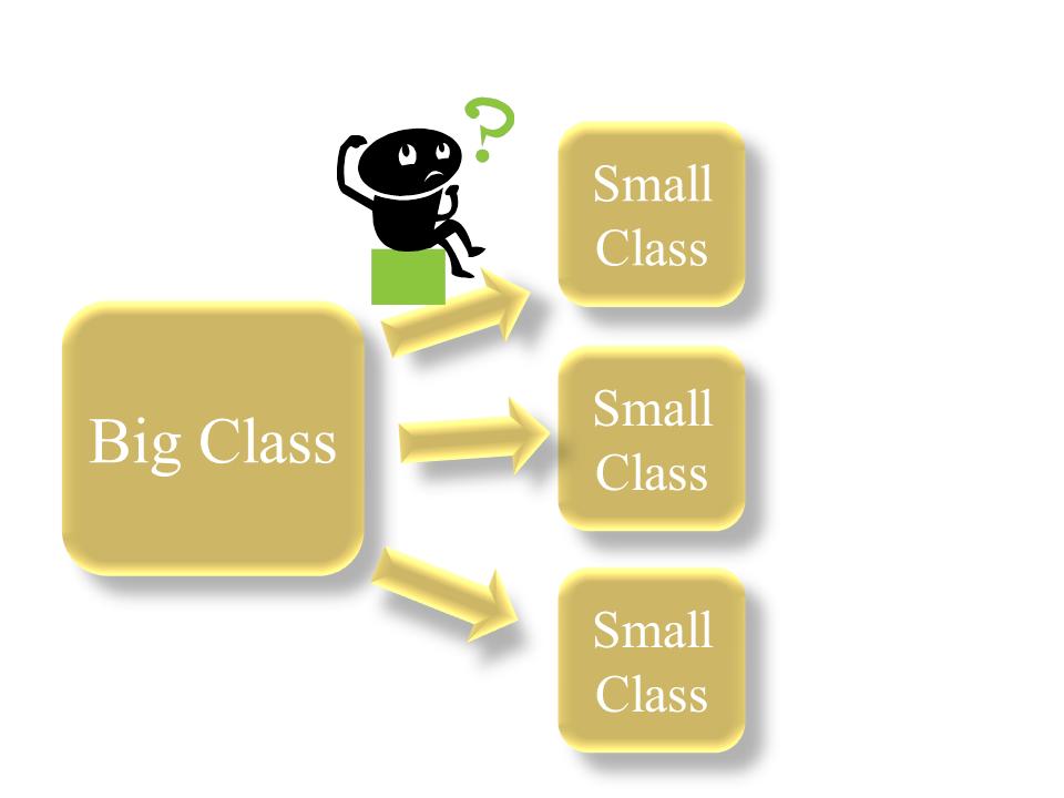 Agile Mindset During Programming (3/4)